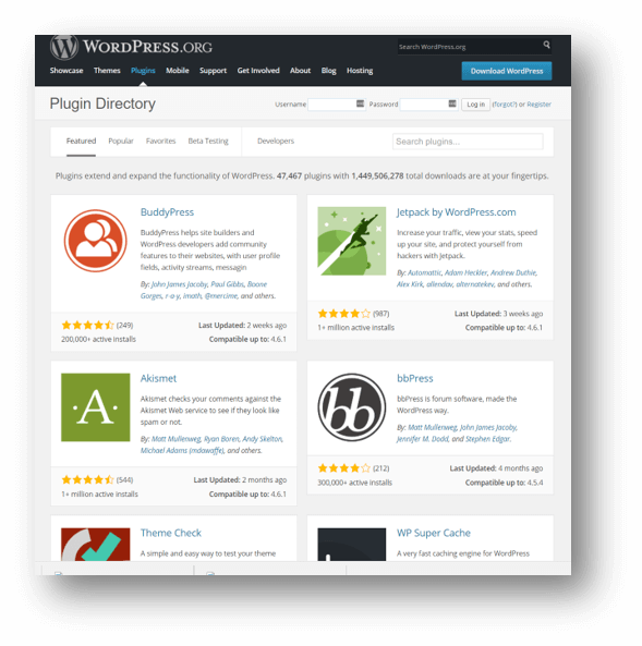 Best Massage Business Tools: WordPress has plugins that help you grow your business.